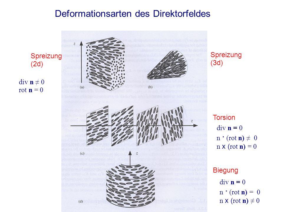 Deformationsarten des Direktorfeldes Spreizung (2d) Spreizung (3d) Torsion Biegung div n 0 rot n = 0 div n = 0 n (rot n) 0 n x ( rot n) = 0 div n = 0