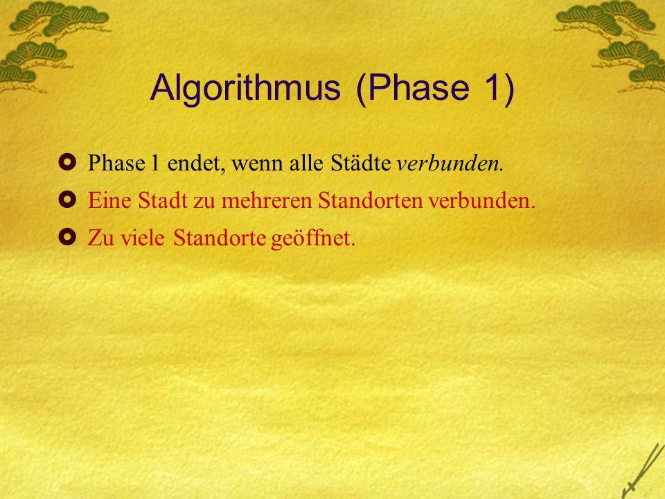 Algorithmus (Phase 1) Phase 1 endet, wenn alle Städte verbunden.