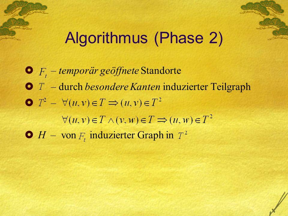 Algorithmus (Phase 2) – temporär geöffnete Standorte – durch besondere Kanten induzierter Teilgraph – H – von induzierter Graph in