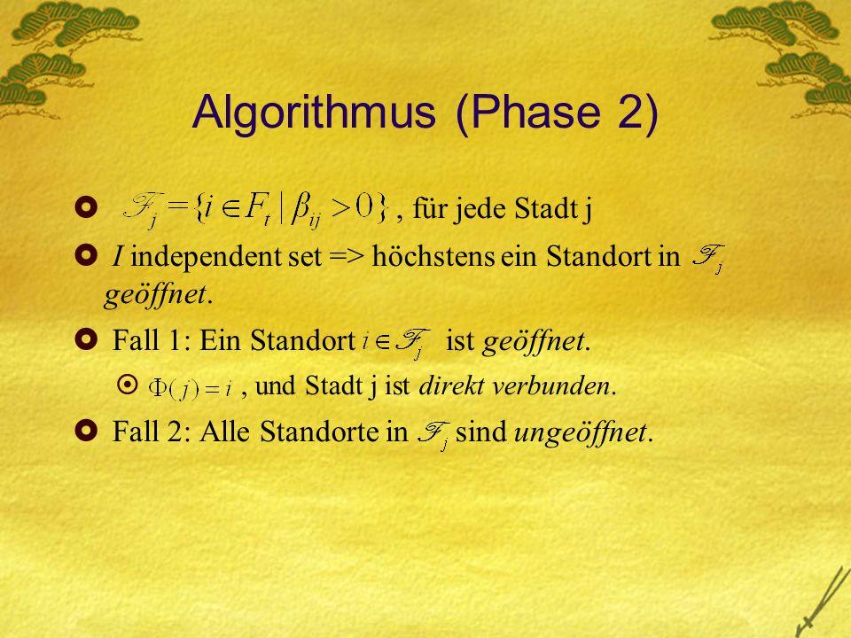 Algorithmus (Phase 2), für jede Stadt j I independent set => höchstens ein Standort in geöffnet.
