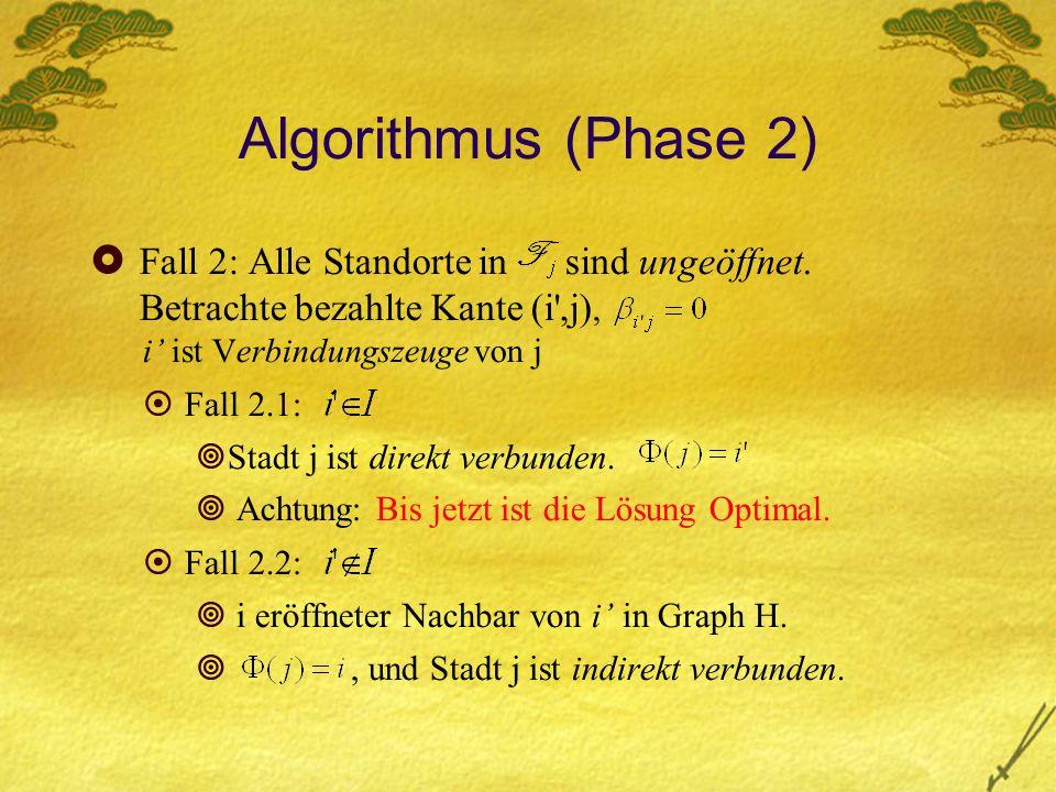 Algorithmus (Phase 2) Fall 2: Alle Standorte in sind ungeöffnet.
