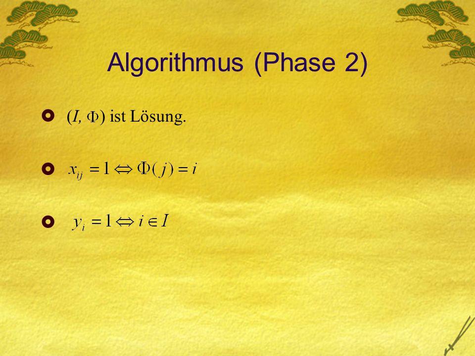 Algorithmus (Phase 2) (I, ) ist Lösung.