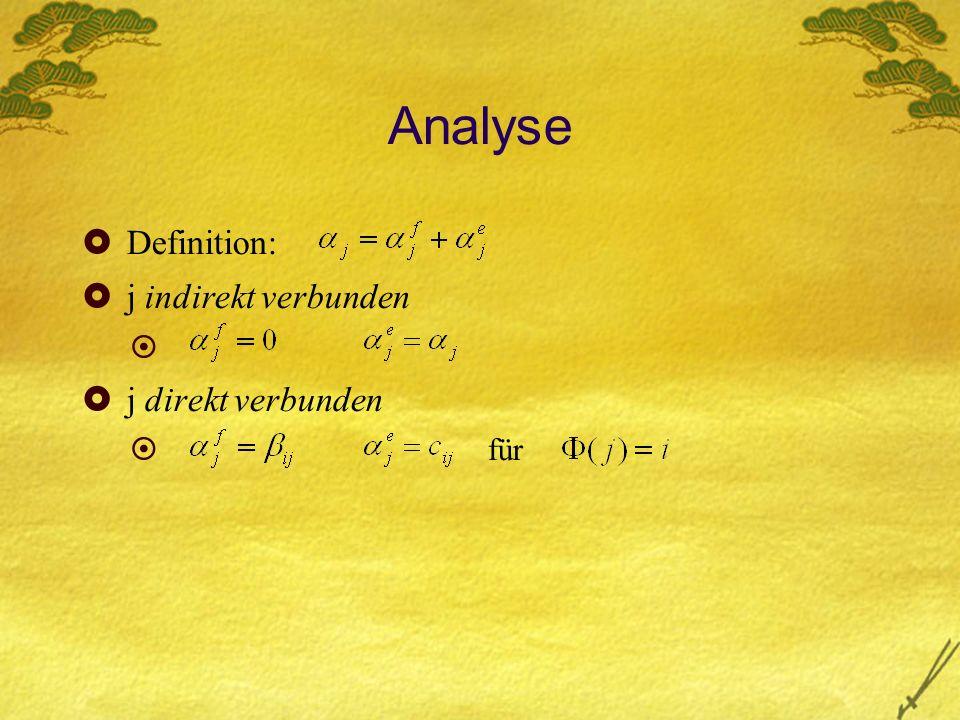 Analyse Definition: j indirekt verbunden j direkt verbunden für