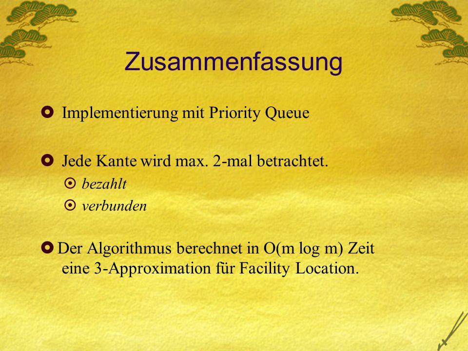 Zusammenfassung Implementierung mit Priority Queue Jede Kante wird max.