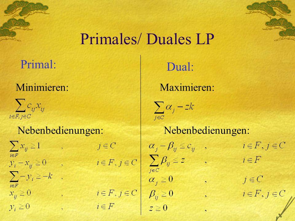 Primales/ Duales LP Minimieren: Nebenbedienungen: Maximieren: Primal: Dual: Nebenbedienungen: