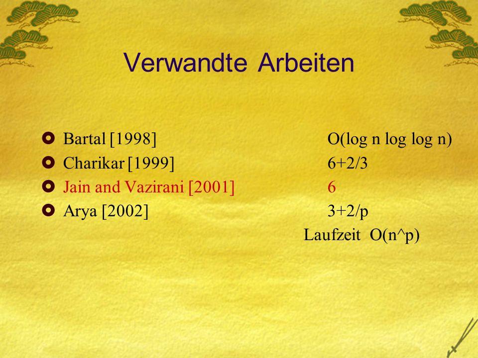 Verwandte Arbeiten Bartal [1998] O(log n log log n) Charikar [1999] 6+2/3 Jain and Vazirani [2001]6 Arya [2002] 3+2/p Laufzeit O(n^p)