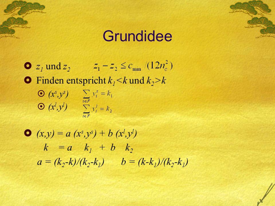 Grundidee z 1 und z 2 Finden entspricht k 1 k (x s,y s ) (x l,y l ) (x,y) = a (x s,y s ) + b (x l,y l ) k = a k 1 + b k 2 a = (k 2 -k)/(k 2 -k 1 ) b = (k-k 1 )/(k 2 -k 1 )