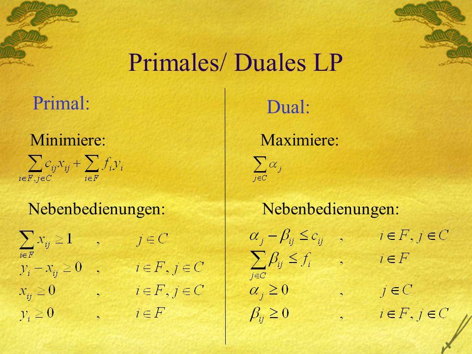 Primales/ Duales LP Minimiere: Nebenbedienungen: Maximiere: Primal: Dual: Nebenbedienungen: