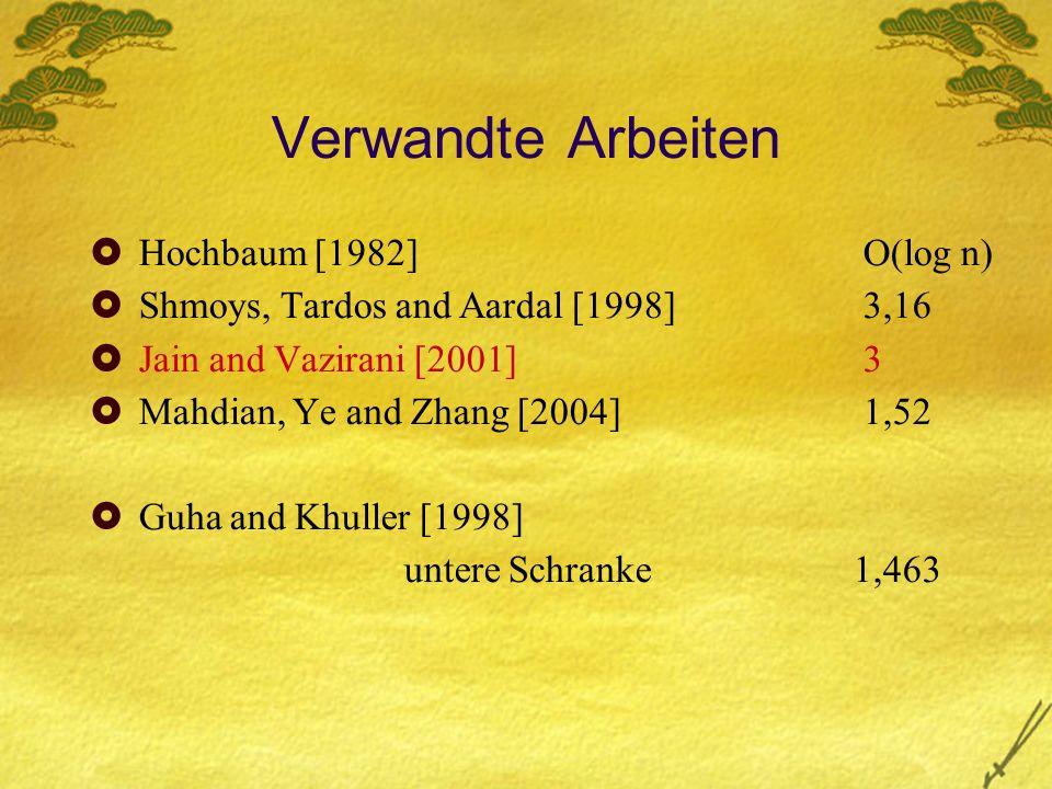 Verwandte Arbeiten Hochbaum [1982] O(log n) Shmoys, Tardos and Aardal [1998] 3,16 Jain and Vazirani [2001] 3 Mahdian, Ye and Zhang [2004] 1,52 Guha and Khuller [1998] untere Schranke 1,463