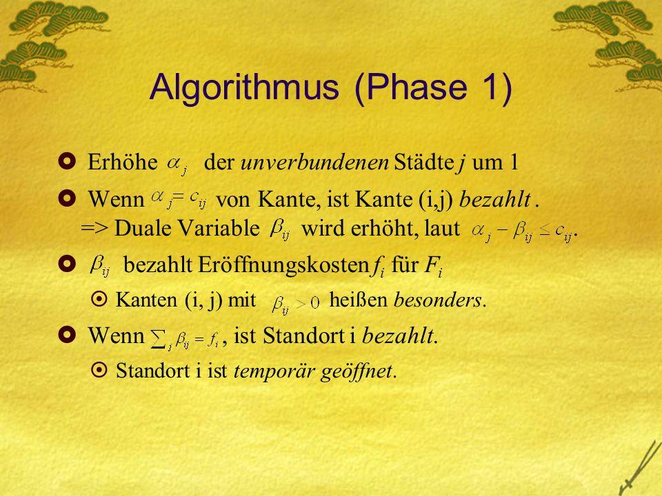 Algorithmus (Phase 1) Erhöhe der unverbundenen Städte j um 1 Wenn von Kante, ist Kante (i,j) bezahlt.