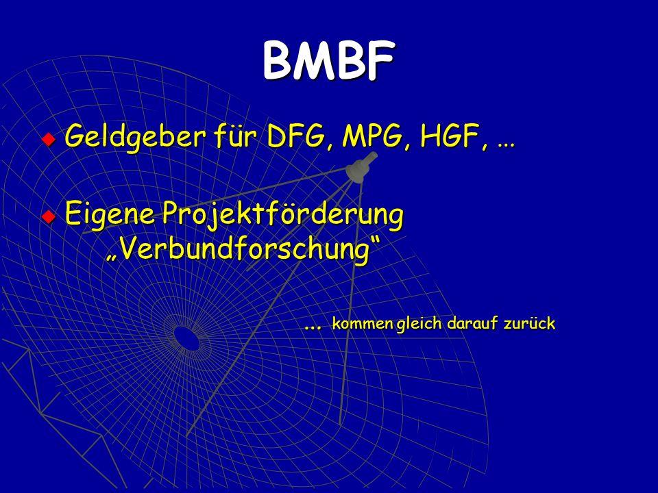 BMBF Geldgeber für DFG, MPG, HGF, … Geldgeber für DFG, MPG, HGF, … Eigene Projektförderung Verbundforschung … kommen gleich darauf zurück Eigene Projektförderung Verbundforschung … kommen gleich darauf zurück