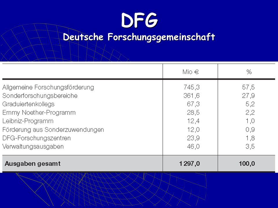 MPG Max-Planck Gesellschaft 78 Institute und Einrichtungen in Deutschland / 3 Institute bzw.