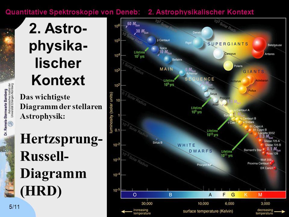 Quantitative Spektroskopie von Deneb: 5/11 Das wichtigste Diagramm der stellaren Astrophysik: Hertzsprung- Russell- Diagramm (HRD) 2.