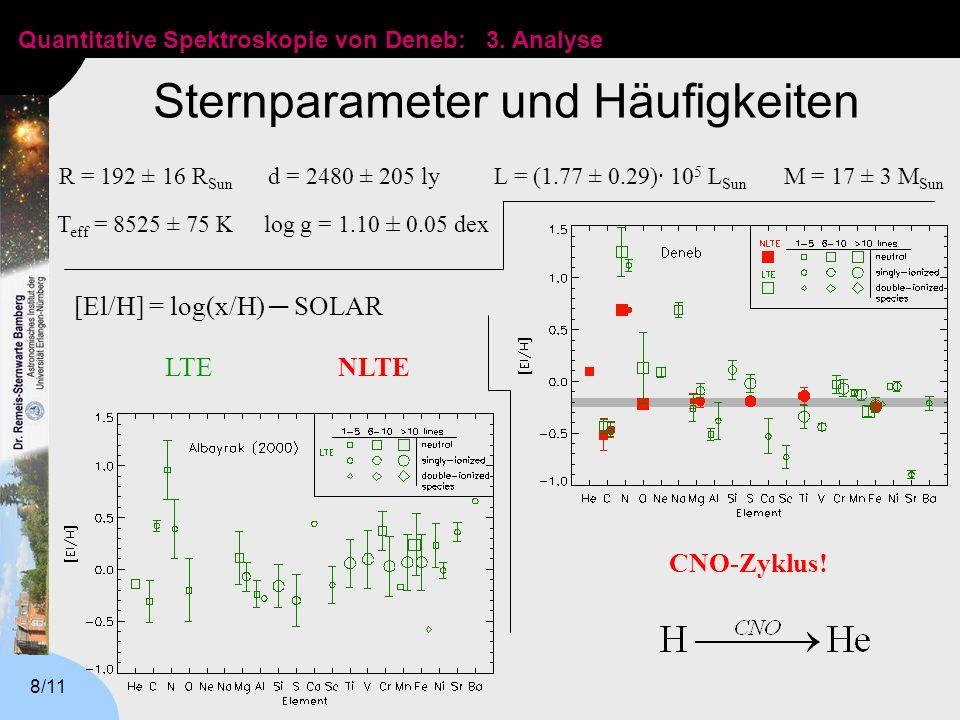 Quantitative Spektroskopie von Deneb: 8/11 Sternparameter und Häufigkeiten NLTE [El/H] = log(x/H) SOLAR 3.