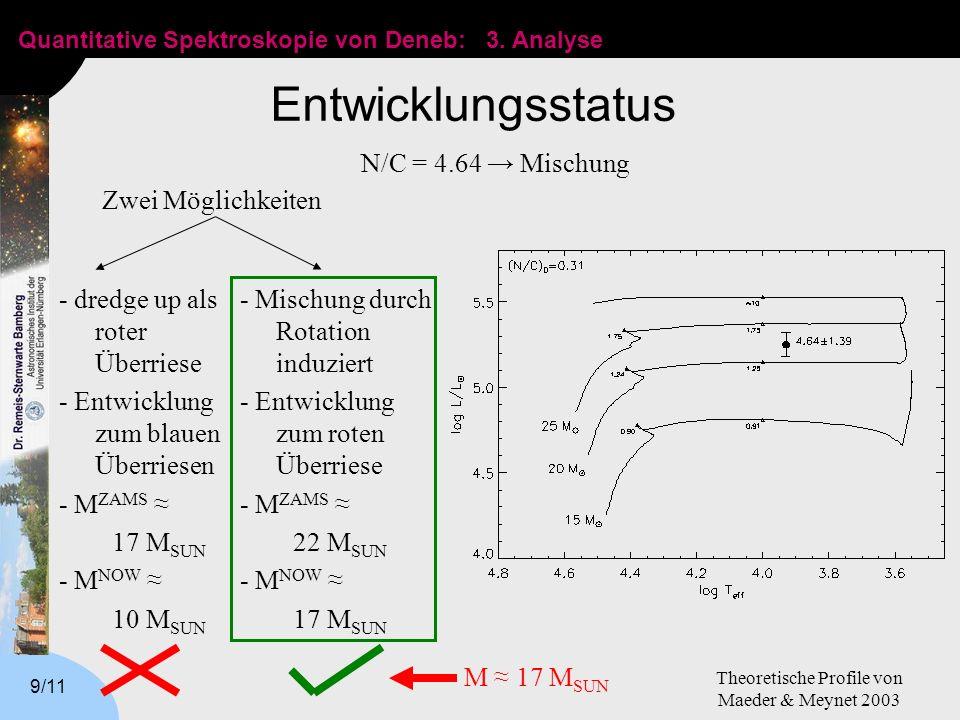 Quantitative Spektroskopie von Deneb: 9/11 Entwicklungsstatus - dredge up als roter Überriese - Entwicklung zum blauen Überriesen - M ZAMS 17 M SUN - M NOW 10 M SUN Zwei Möglichkeiten N/C = 4.64 Mischung - Mischung durch Rotation induziert - Entwicklung zum roten Überriese - M ZAMS 22 M SUN - M NOW 17 M SUN M 17 M SUN Theoretische Profile von Maeder & Meynet 2003 3.