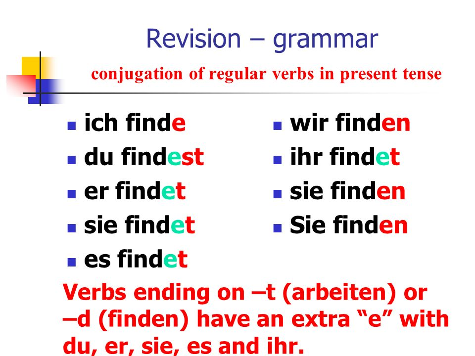 Revision – topics speak about the free time activities and hobbies; Chapter an opinion review the presentation Tageszeiten Die Tageszeiten (slide 48 to 50 ) Die Tageszeiten