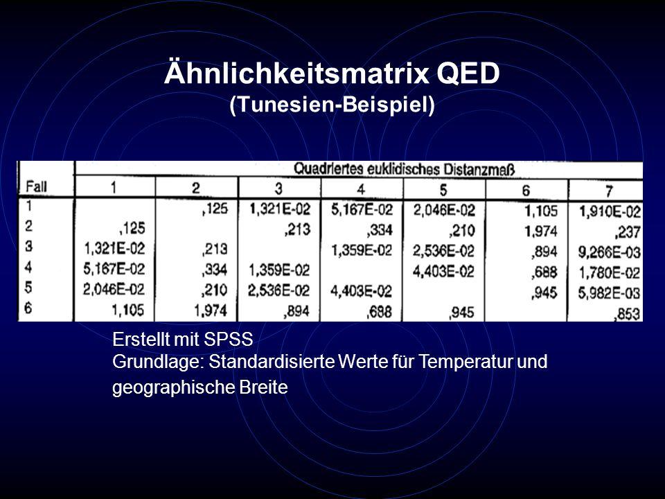Ähnlichkeitsmatrix QED (Tunesien-Beispiel) Erstellt mit SPSS Grundlage: Standardisierte Werte für Temperatur und geographische Breite