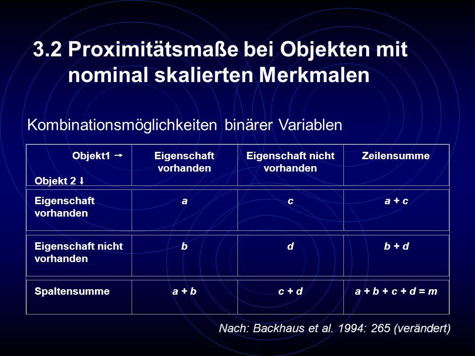 Objekt1 Objekt 2 Eigenschaft vorhanden Eigenschaft nicht vorhanden Zeilensumme Eigenschaft vorhanden aca + c Eigenschaft nicht vorhanden bdb + d Spalt