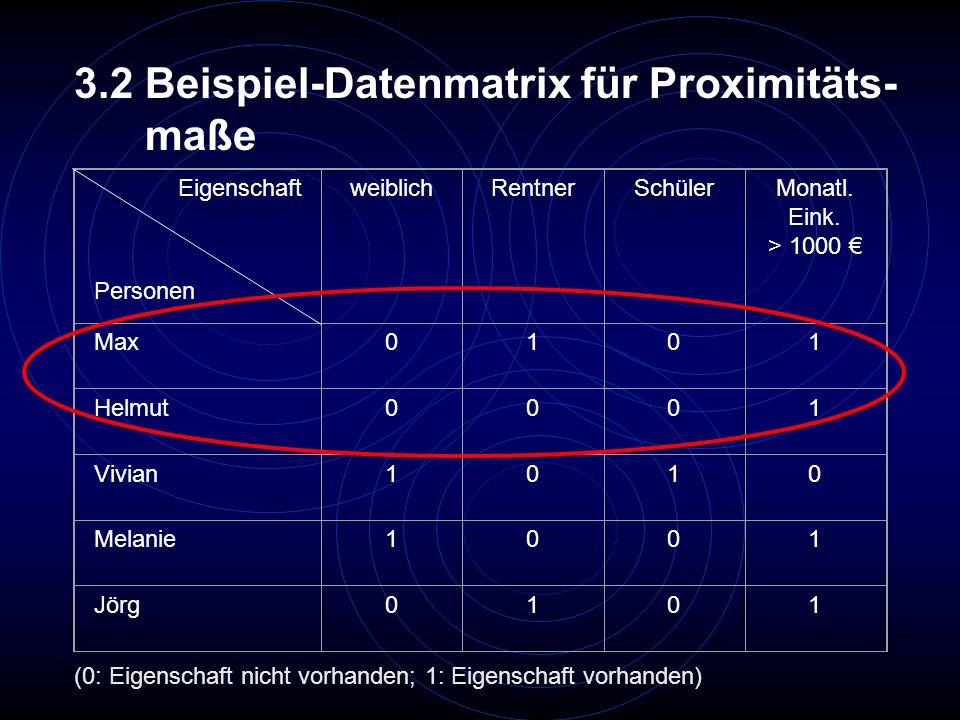 3.2 Beispiel-Datenmatrix für Proximitäts- maße Eigenschaft Personen weiblichRentnerSchülerMonatl. Eink. > 1000 Max0101 Helmut0001 Vivian1010 Melanie10