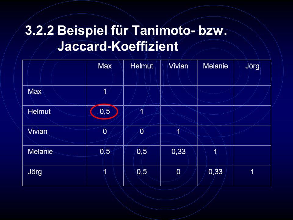 3.2.2 Beispiel für Tanimoto- bzw. Jaccard-Koeffizient MaxHelmutVivianMelanieJörg Max1 Helmut0,51 Vivian001 Melanie0,5 0,331 Jörg10,500,331