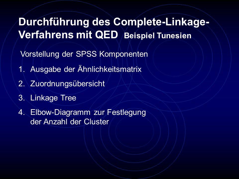 Durchführung des Complete-Linkage- Verfahrens mit QED Beispiel Tunesien 1.Ausgabe der Ähnlichkeitsmatrix 2.Zuordnungsübersicht 3.Linkage Tree 4.Elbow-