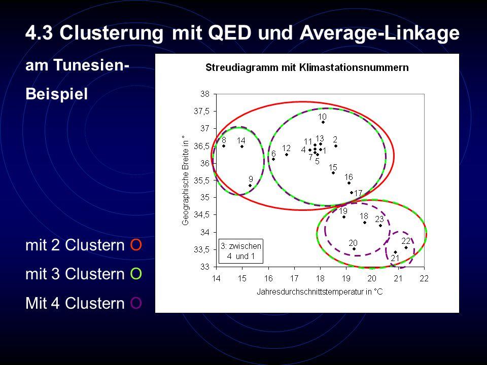 4.3 Clusterung mit QED und Average-Linkage am Tunesien- Beispiel mit 2 Clustern O mit 3 Clustern O Mit 4 Clustern O