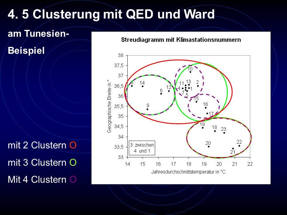 4. 5 Clusterung mit QED und Ward am Tunesien- Beispiel mit 2 Clustern O mit 3 Clustern O Mit 4 Clustern O