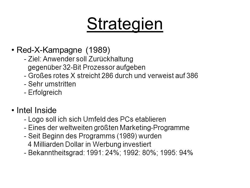 Strategien Red-X-Kampagne (1989) - Ziel: Anwender soll Zurückhaltung gegenüber 32-Bit Prozessor aufgeben - Großes rotes X streicht 286 durch und verwe