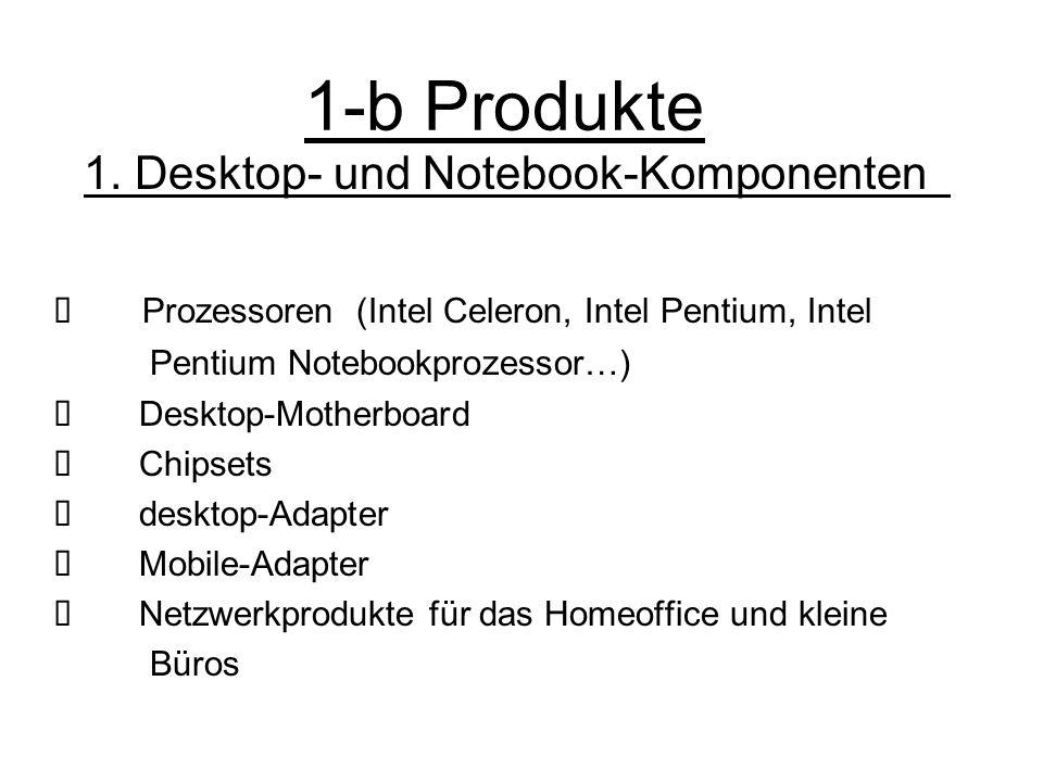 1-b Produkte 1. Desktop- und Notebook-Komponenten Prozessoren (Intel Celeron, Intel Pentium, Intel Pentium Notebookprozessor…) Desktop-Motherboard Chi