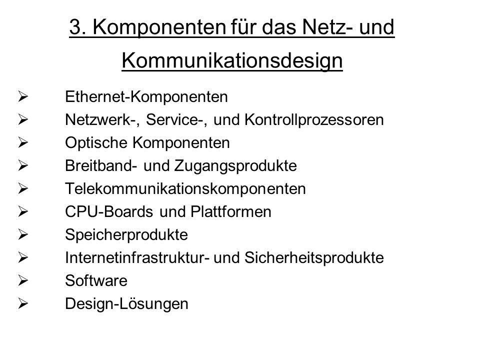 3. Komponenten für das Netz- und Kommunikationsdesign Ethernet-Komponenten Netzwerk-, Service-, und Kontrollprozessoren Optische Komponenten Breitband