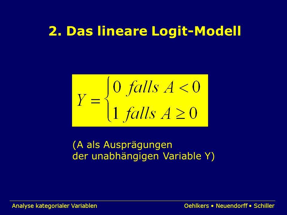 Analyse kategorialer VariablenOehlkers Neuendorff Schiller 2. Das lineare Logit-Modell (A als Ausprägungen der unabhängigen Variable Y)