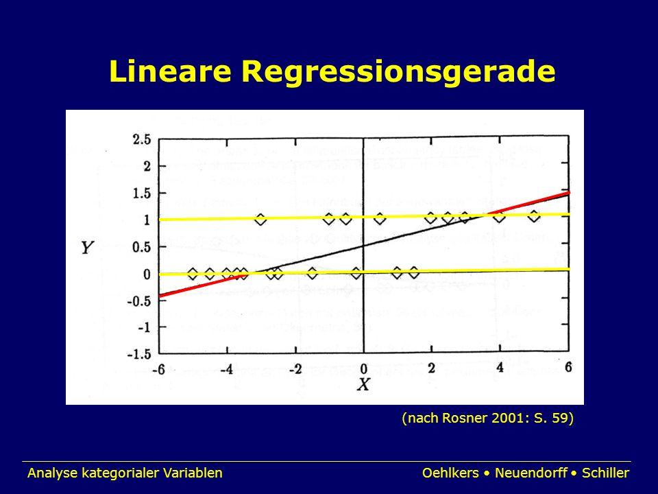 Analyse kategorialer VariablenOehlkers Neuendorff Schiller Lineare Regressionsgerade (nach Rosner 2001: S. 59)