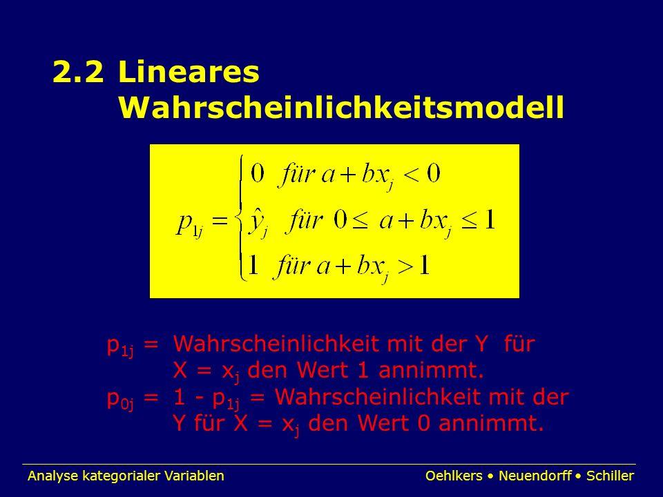 Analyse kategorialer VariablenOehlkers Neuendorff Schiller 2.2 Lineares Wahrscheinlichkeitsmodell p 1j = Wahrscheinlichkeit mit der Y für X = x j den