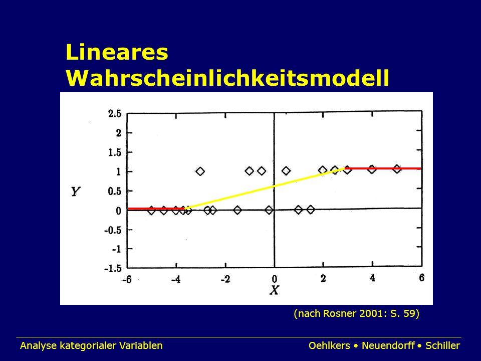 Analyse kategorialer VariablenOehlkers Neuendorff Schiller Lineares Wahrscheinlichkeitsmodell (nach Rosner 2001: S. 59)