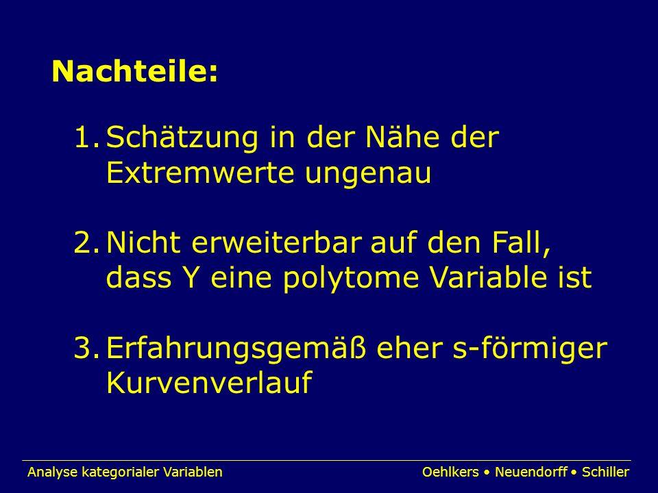 Analyse kategorialer VariablenOehlkers Neuendorff Schiller Nachteile: 1.Schätzung in der Nähe der Extremwerte ungenau 2.Nicht erweiterbar auf den Fall