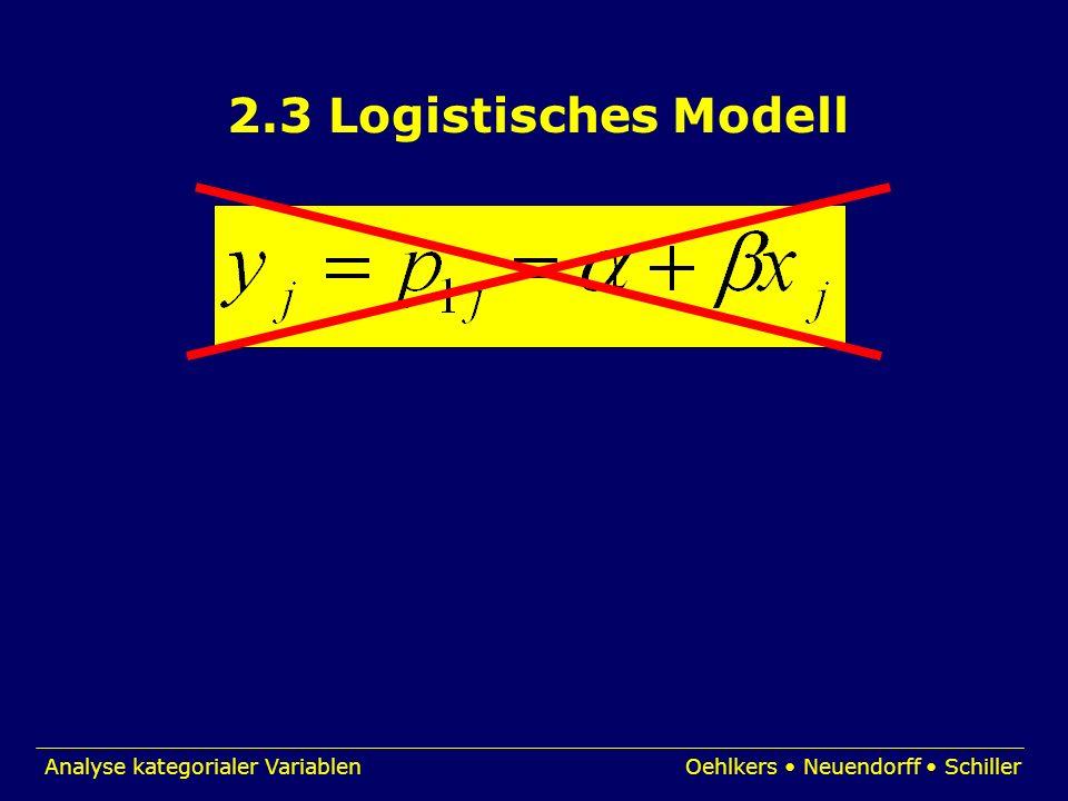 Analyse kategorialer VariablenOehlkers Neuendorff Schiller 2.3 Logistisches Modell