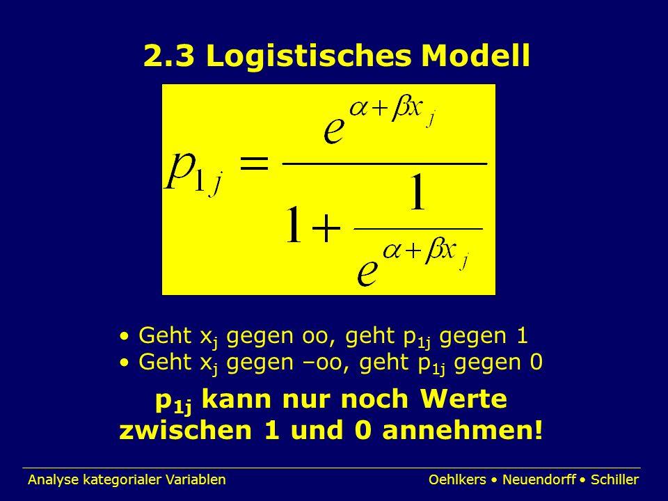 Analyse kategorialer VariablenOehlkers Neuendorff Schiller 2.3 Logistisches Modell Geht x j gegen oo, geht p 1j gegen 1 Geht x j gegen –oo, geht p 1j