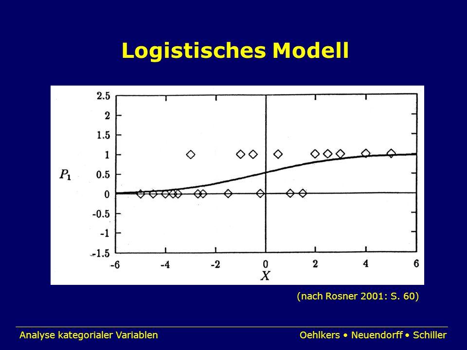 Analyse kategorialer VariablenOehlkers Neuendorff Schiller Logistisches Modell (nach Rosner 2001: S. 60)