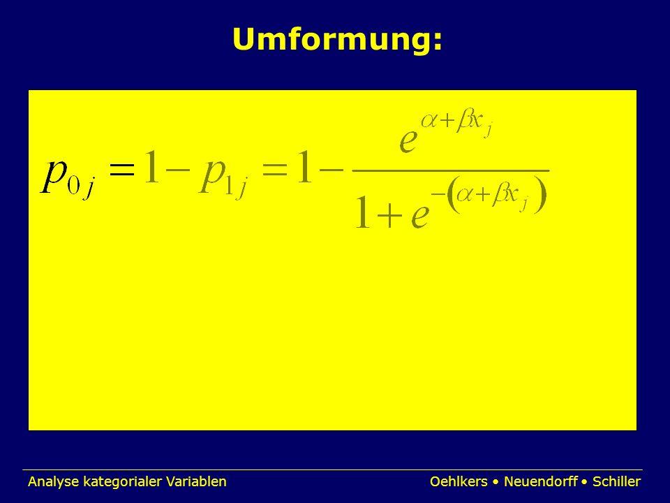 Analyse kategorialer VariablenOehlkers Neuendorff Schiller Umformung: