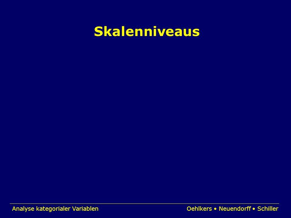 Analyse kategorialer VariablenOehlkers Neuendorff Schiller 2.