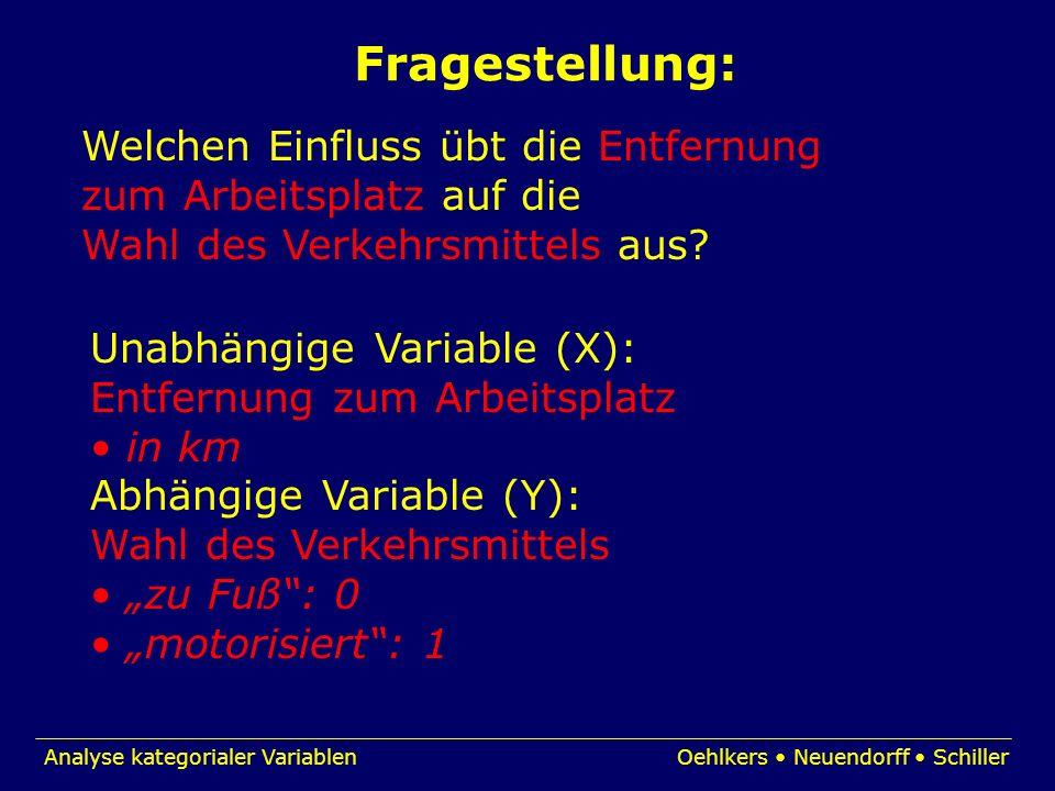 Analyse kategorialer VariablenOehlkers Neuendorff Schiller Unabhängige Variable (X): Entfernung zum Arbeitsplatz in km Abhängige Variable (Y): Wahl de