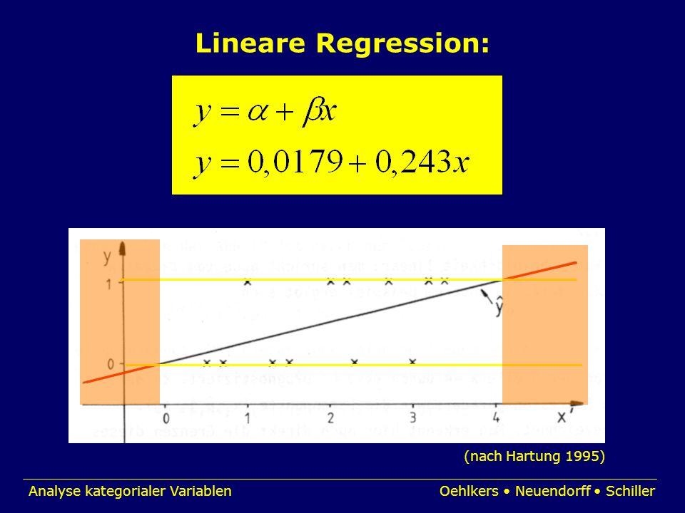 Analyse kategorialer VariablenOehlkers Neuendorff Schiller Lineare Regression: (nach Hartung 1995)