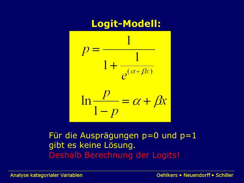 Analyse kategorialer VariablenOehlkers Neuendorff Schiller Logit-Modell: Für die Ausprägungen p=0 und p=1 gibt es keine Lösung. Deshalb Berechnung der