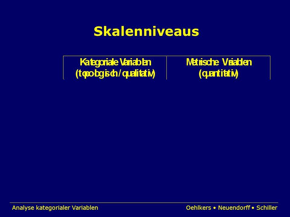 Analyse kategorialer VariablenOehlkers Neuendorff Schiller (nach Rosner 2001: S.