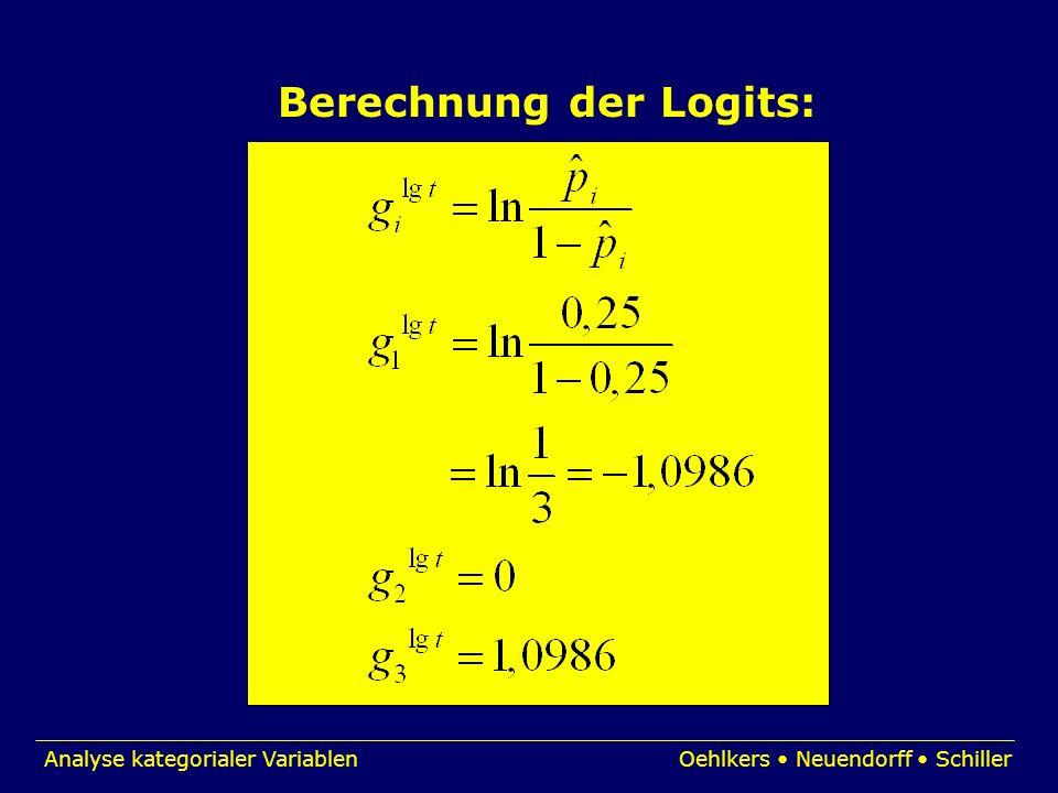 Analyse kategorialer VariablenOehlkers Neuendorff Schiller Berechnung der Logits: