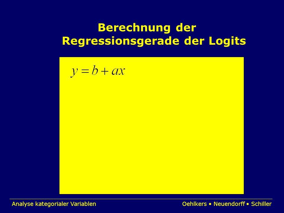 Analyse kategorialer VariablenOehlkers Neuendorff Schiller Berechnung der Regressionsgerade der Logits