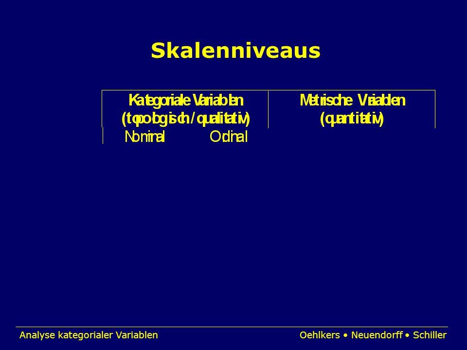 Analyse kategorialer VariablenOehlkers Neuendorff Schiller Logistisches Modell (nach Rosner 2001: S.