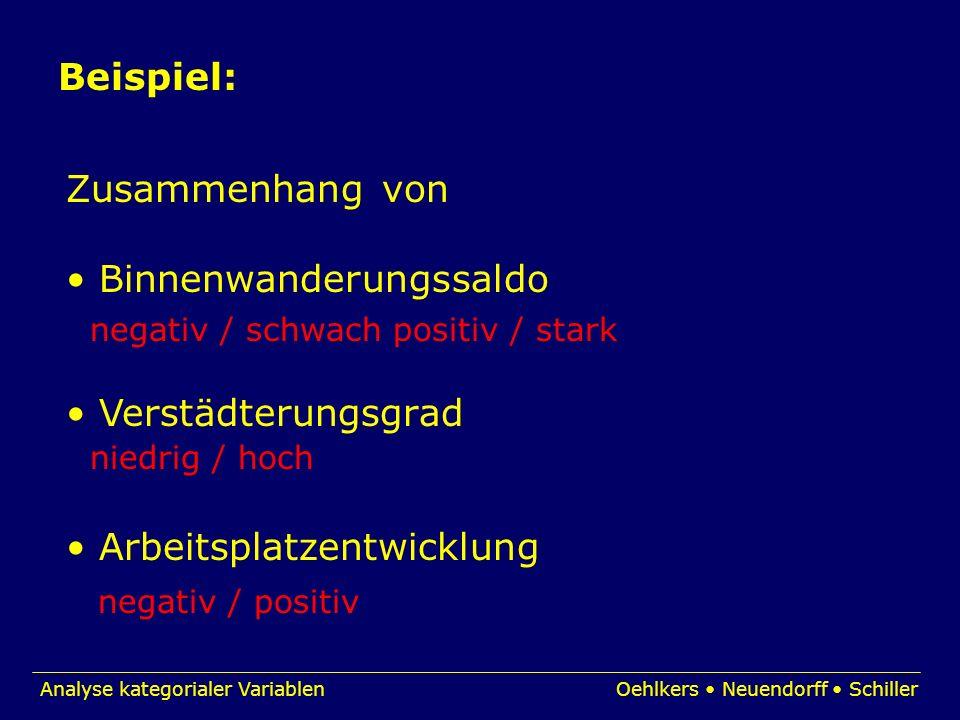 Analyse kategorialer VariablenOehlkers Neuendorff Schiller Zusammenhang von Binnenwanderungssaldo Verstädterungsgrad Arbeitsplatzentwicklung Beispiel: