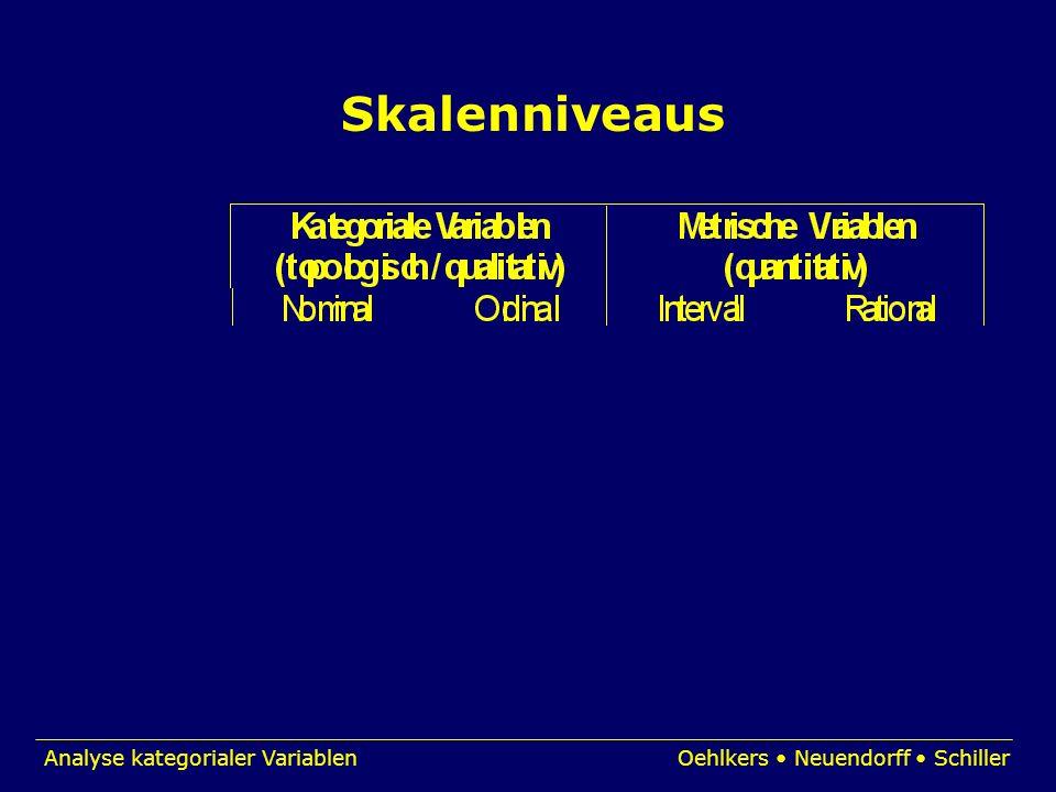 Analyse kategorialer VariablenOehlkers Neuendorff Schiller Skalenniveaus
