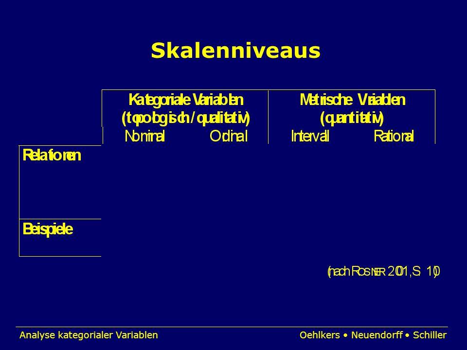 Analyse kategorialer VariablenOehlkers Neuendorff Schiller Stichworte zum loglinearen Modell bei mehr als zwei kategorialen Variablen Lösung mehrdimensionale Kontingenztabellen Fragestellung: Besteht überhaupt ein Zusammenhang zwischen Variablen.